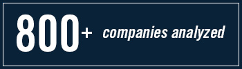 Over 800 companies analyzed